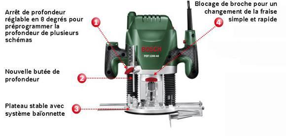 "Bosch Défonceuse ""Expert"" POF 1400 ACE"
